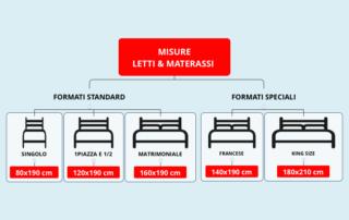 Misure materassi standard e speciali