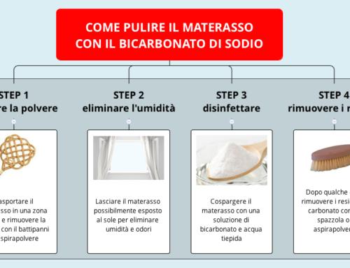 Come pulire il materasso: la guida completa